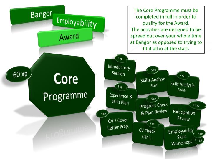 The Core Programme must be completed in full in order to qualify for the Award.