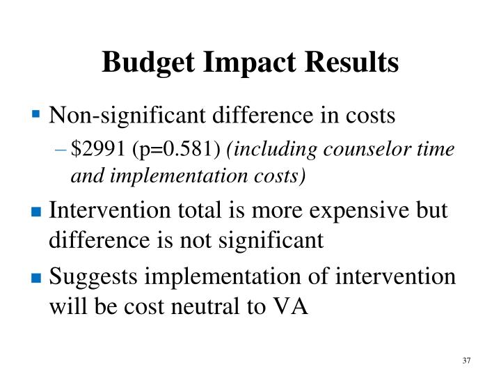 Budget Impact Results