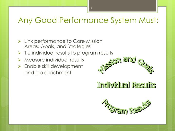 Any Good Performance System Must: