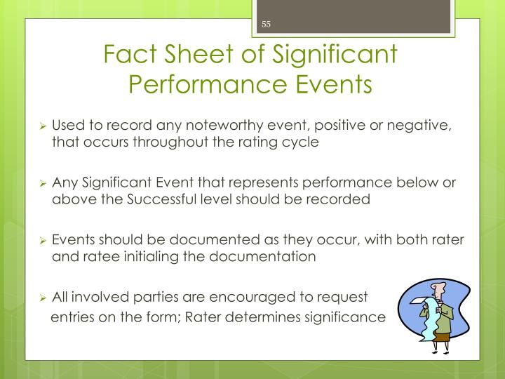 Fact Sheet of Significant Performance Events