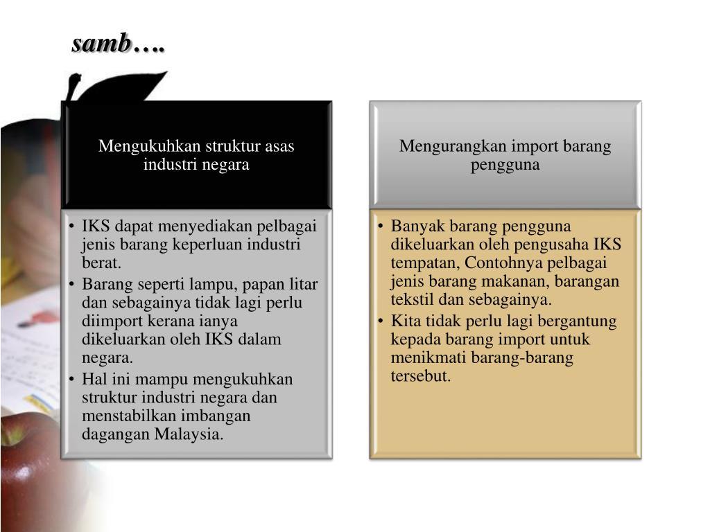 Ppt Industri Kecil Dan Sederhana Powerpoint Presentation Free Download Id 3132158