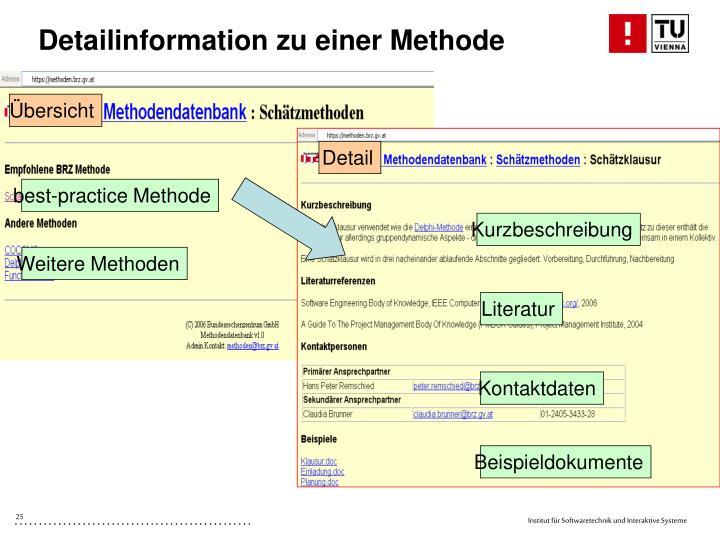 Detailinformation zu einer Methode