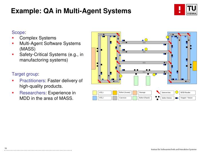 Example: QA in Multi-Agent Systems