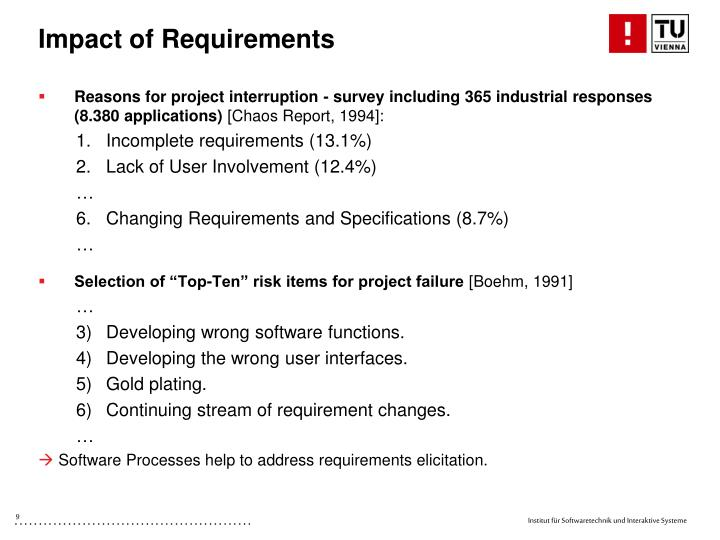 Impact of Requirements