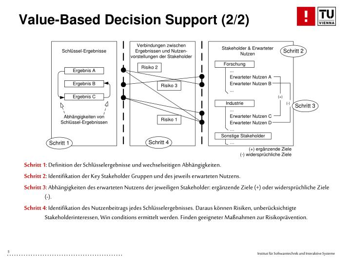 Value-Based Decision Support (2/2)