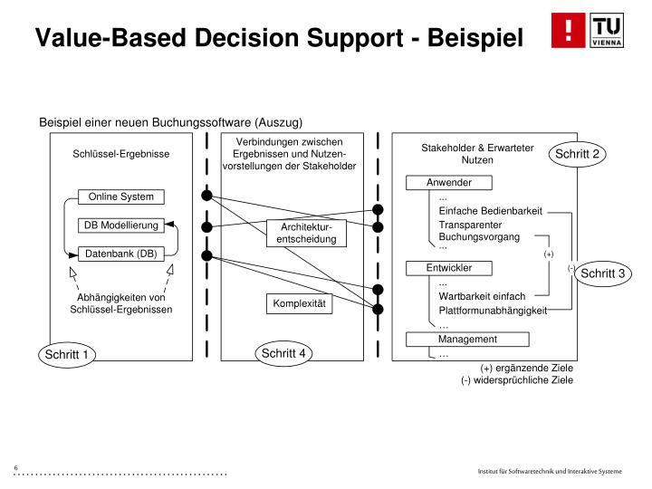Value-Based Decision Support - Beispiel