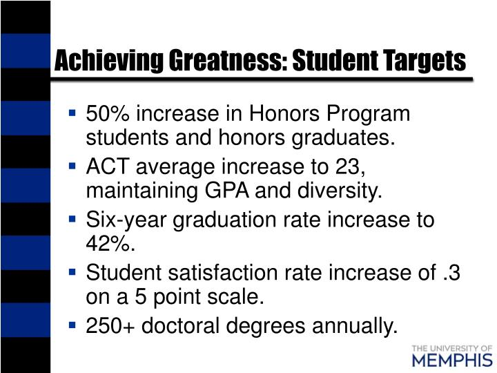 Achieving Greatness: Student Targets