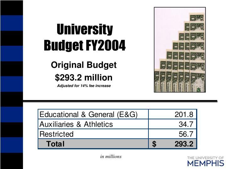 University Budget FY2004