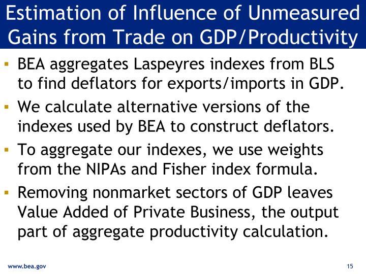 Estimation of Influence of Unmeasured
