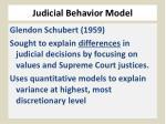 judicial behavior model