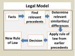 legal model