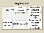 legal model1
