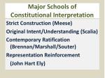 major schools of constitutional interpretation