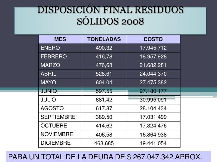 DISPOSICIÓN FINAL RESIDUOS SÓLIDOS 2008
