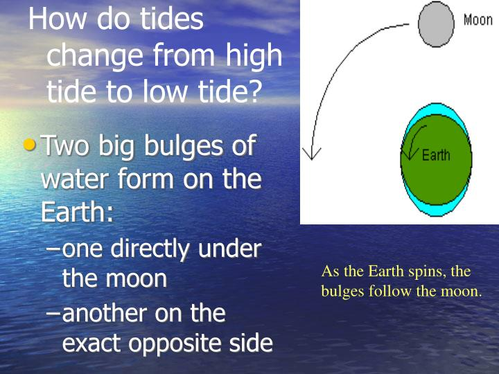 How do tides change from high tide to low tide?