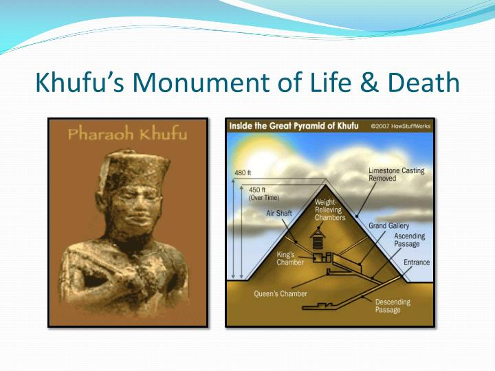 Khufu's Monument of Life & Death
