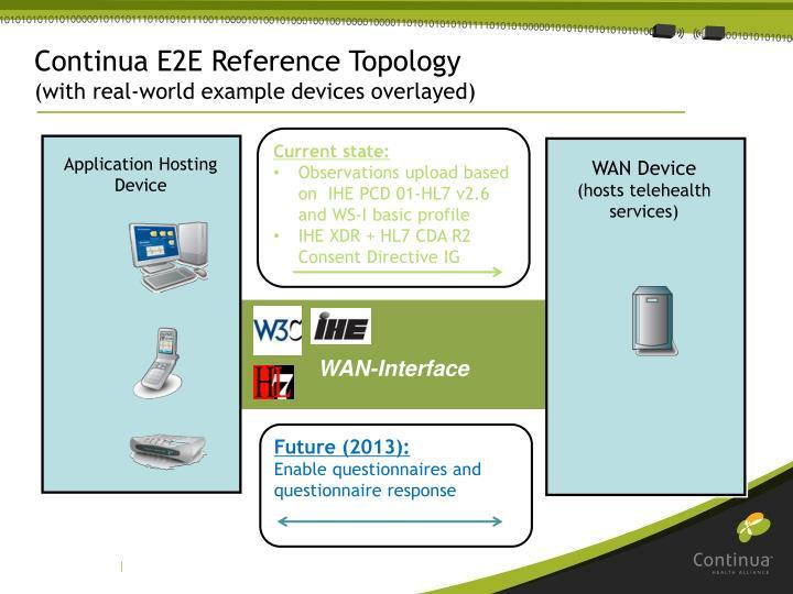 Continua E2E Reference Topology