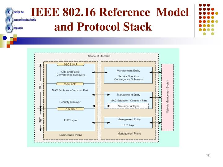 IEEE 802.16 Reference  Model and Protocol Stack