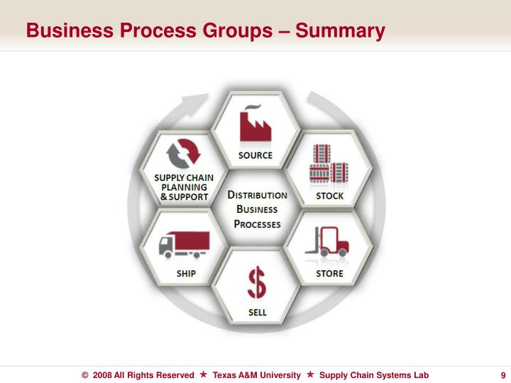 Business Process Groups – Summary