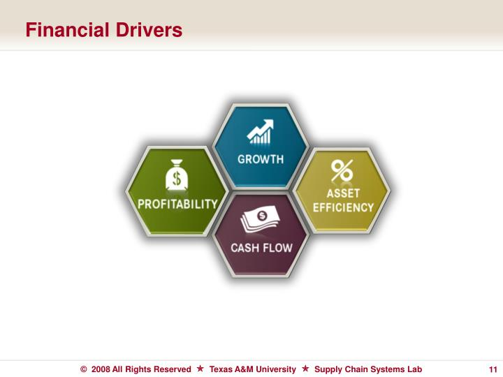 Financial Drivers