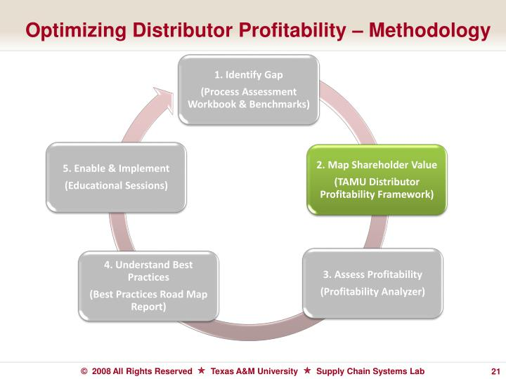 Optimizing Distributor Profitability – Methodology