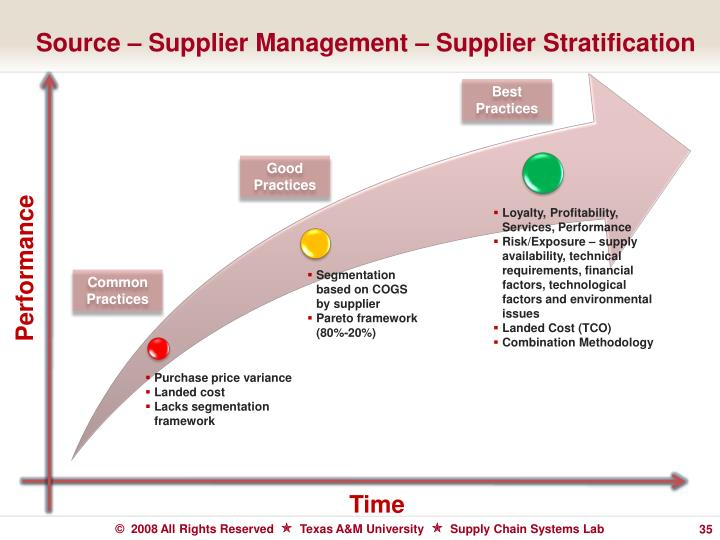 Source – Supplier Management – Supplier Stratification