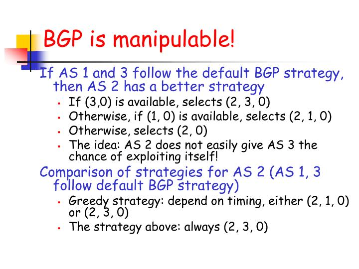 BGP is manipulable!