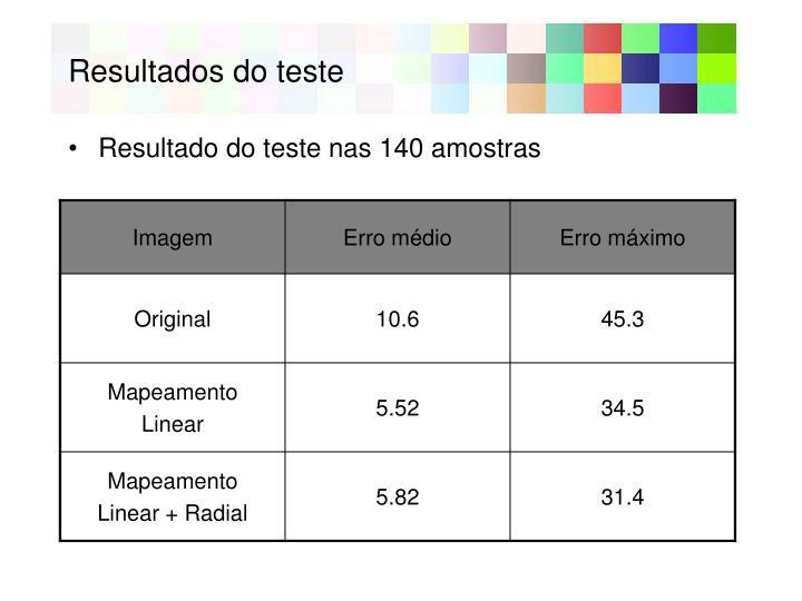 Resultados do teste