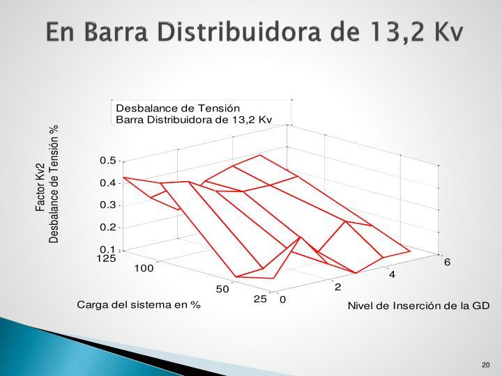 En Barra Distribuidora de 13,2 Kv