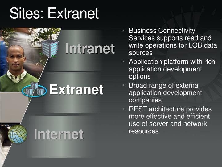 Sites: Extranet