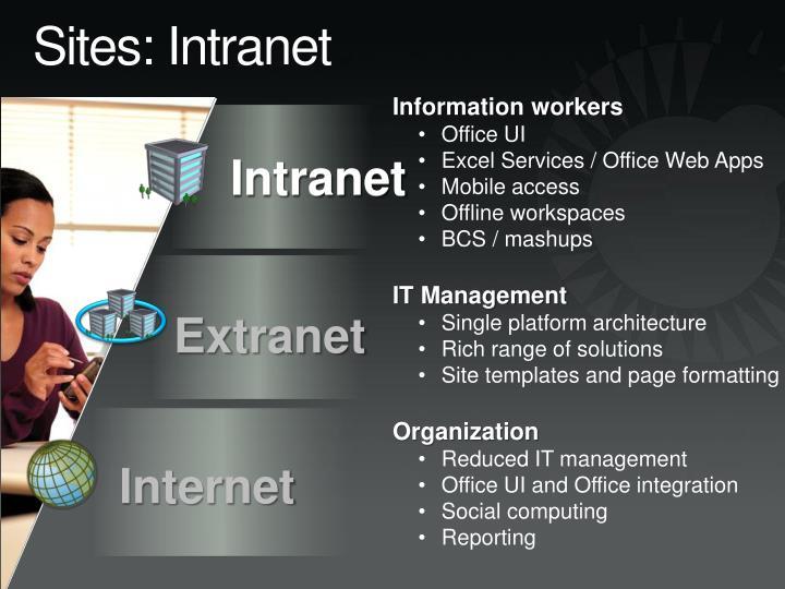 Sites: Intranet