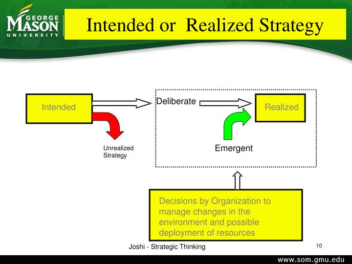 difference between emergent and deliberate strategy On strategies deliberate and emergent: a corporate startup approach distinction between deliberate and emergent strategies difference with previous.