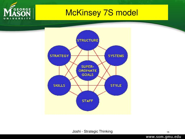 mckinsey 7s framework microsoft A brief history of the 7-s (mckinsey 7-s) model i was asked to write a roughly 1k-word précis of the 7-s/mckinsey 7-s model, of which i was a co-inventor.