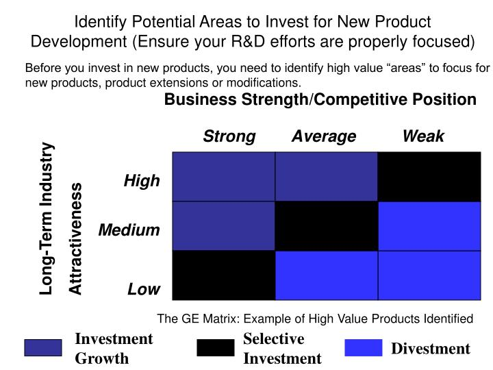 Business Strength/Competitive Position