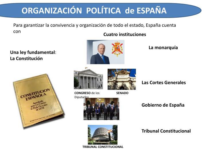 ORGANIZACIÓN  POLÍTICA  de ESPAÑA