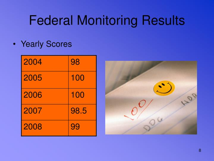 Federal Monitoring Results