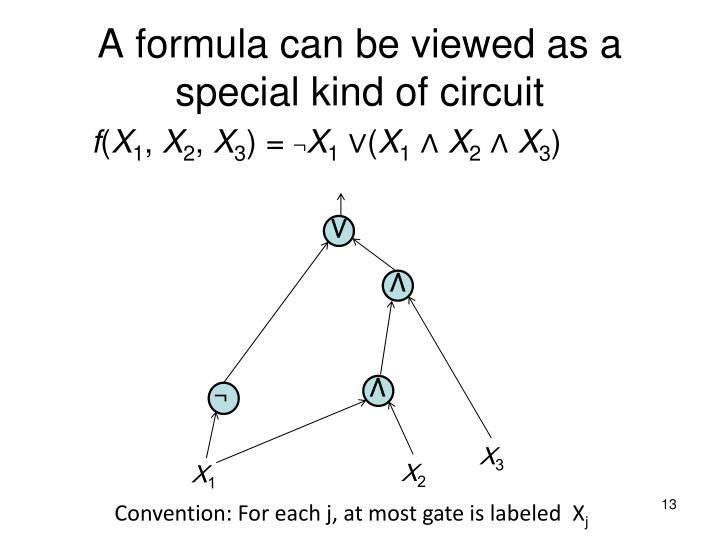 A formula can be viewed as a special kind of circuit