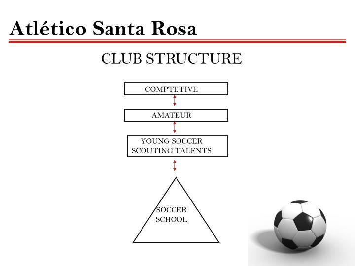 Atlético
