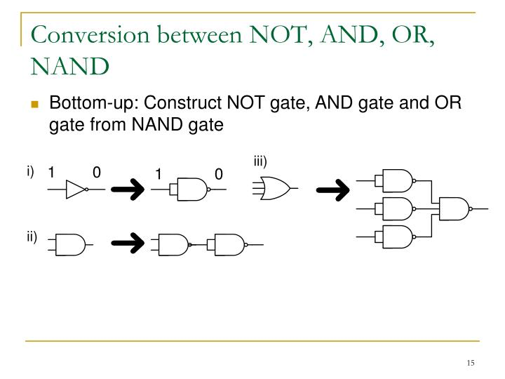 Conversion between NOT, AND, OR, NAND