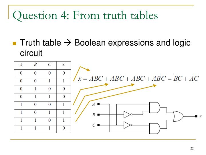 Question 4: From truth tables