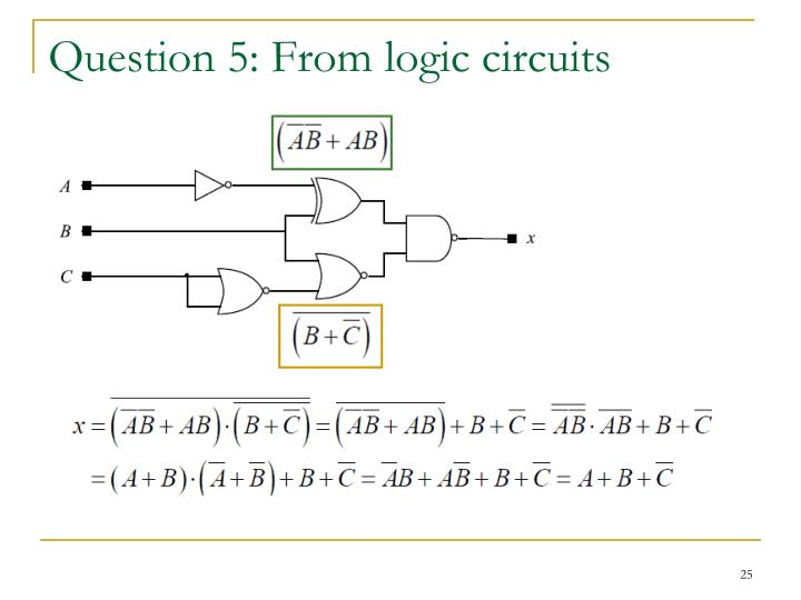 Question 5: From logic circuits