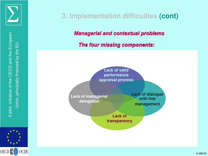3. Implementation difficulties