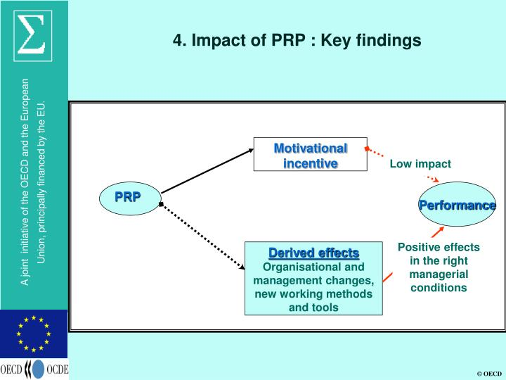 4. Impact of PRP : Key findings