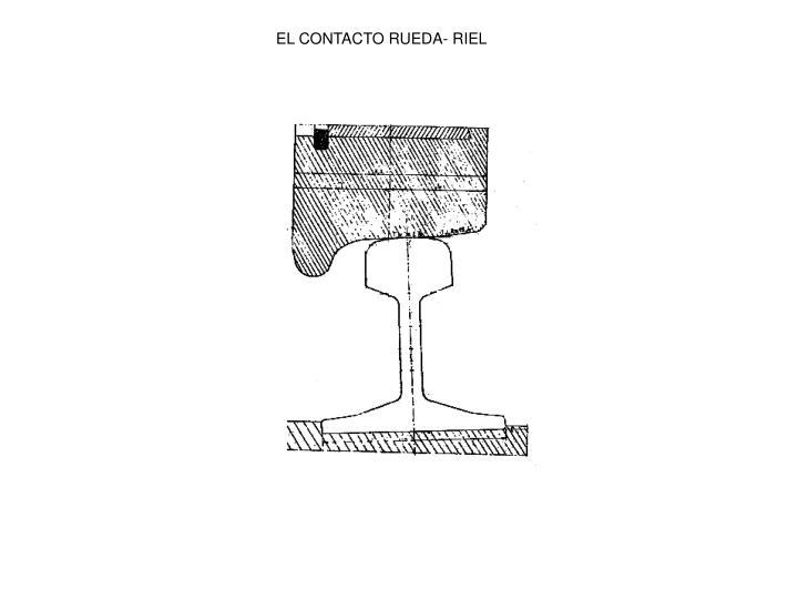 EL CONTACTO RUEDA- RIEL