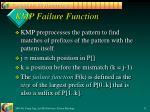 kmp failure function