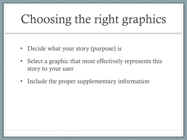 Choosing the right graphics