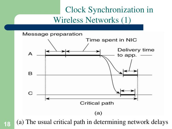 Clock Synchronization in Wireless Networks (1)