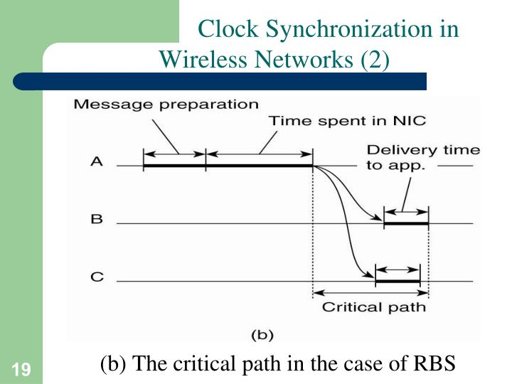 Clock Synchronization in Wireless Networks (2)