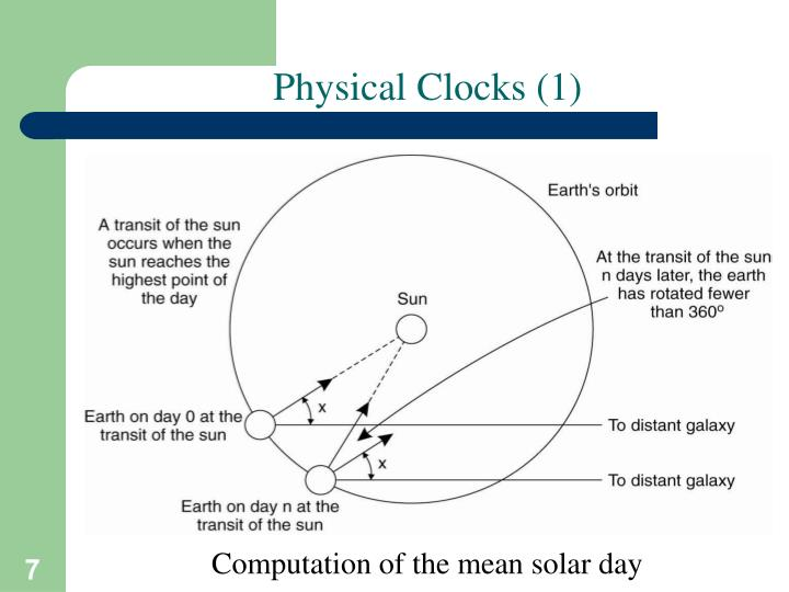 Physical Clocks (1)