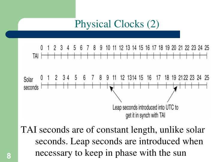Physical Clocks (2)